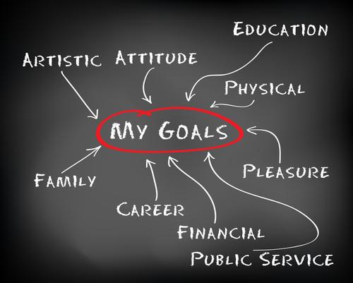 money goals